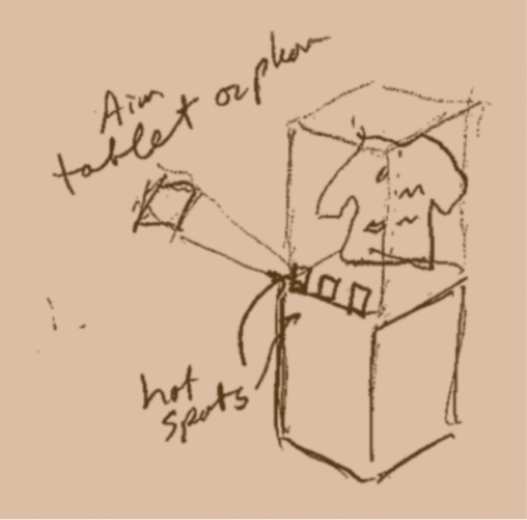 fig2-kiosk