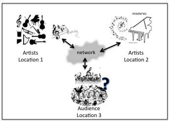 diagram_scenario